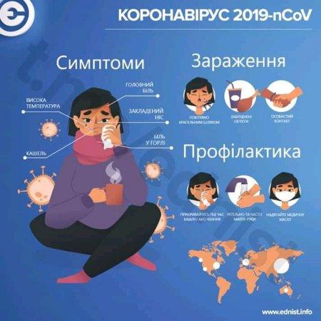 Пам'ятка для батьків щодо захворювання коронавірусу 2019-n Cov
